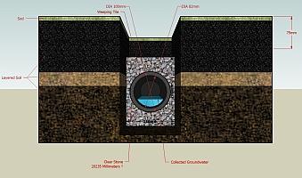 Drain Tile Repair Vancouver